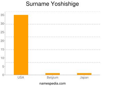 Surname Yoshishige