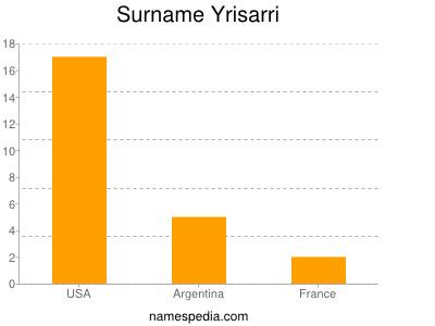 Surname Yrisarri