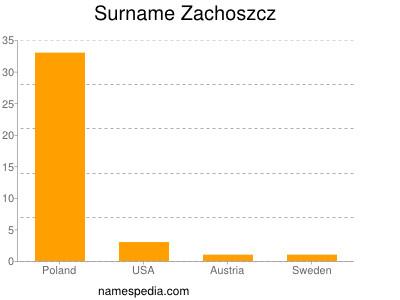 Surname Zachoszcz