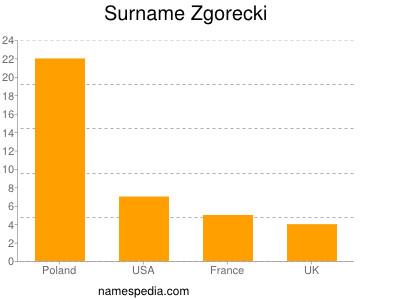 Surname Zgorecki