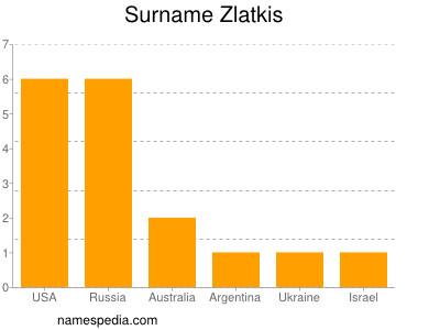 Familiennamen Zlatkis
