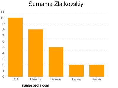Surname Zlatkovskiy