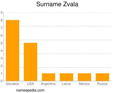 Surname Zvala