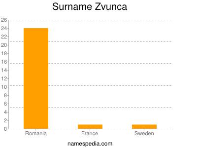 Surname Zvunca