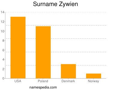 Surname Zywien