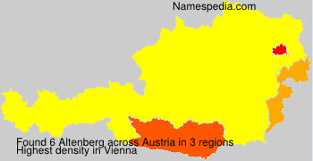 Surname Altenberg in Austria