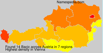 Surname Bacic in Austria