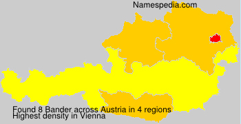Bander - Austria