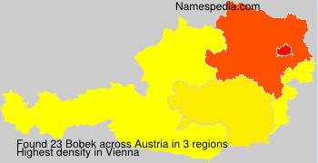Bobek - Names Encyclopedia