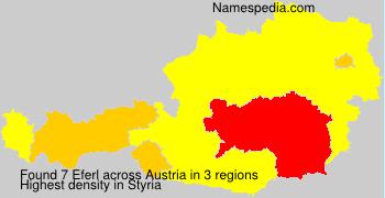 Surname Eferl in Austria