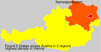 Surname Gobes in Austria