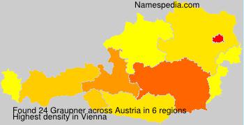 Familiennamen Graupner - Austria