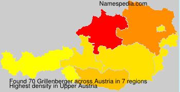 Grillenberger