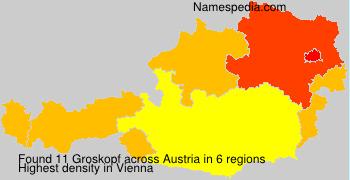Groskopf