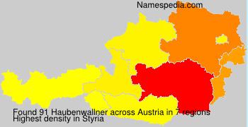 Haubenwallner - Austria
