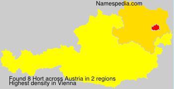Hort - Austria