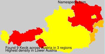 Kecik - Austria