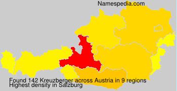 Surname Kreuzberger in Austria