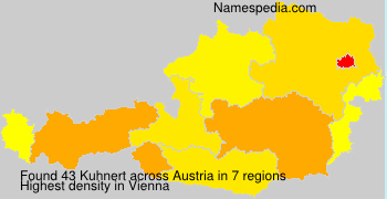 Kuhnert - Austria