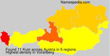 Kum - Austria