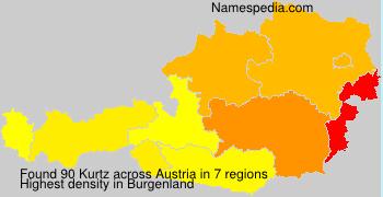 Kurtz
