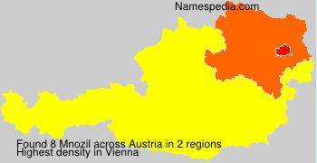 Surname Mnozil in Austria