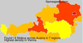 Surname Mobius in Austria