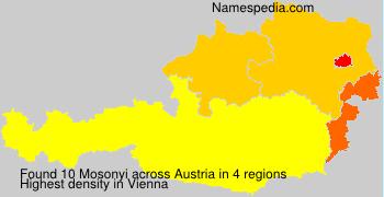 Mosonyi - Austria