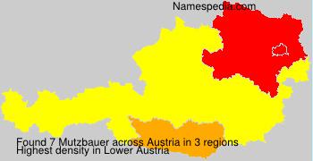 Surname Mutzbauer in Austria