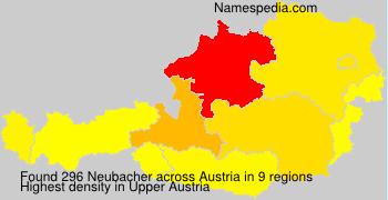 Neubacher