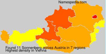 Surname Sonnenberg in Austria