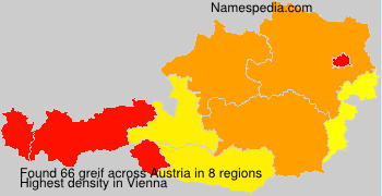Surname greif in Austria