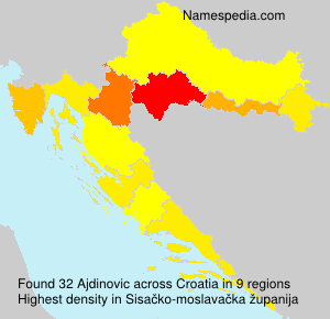 Ajdinovic