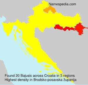 Familiennamen Bajusic - Croatia