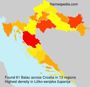 Balac - Croatia