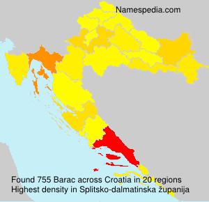 Barac - Croatia