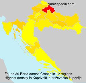 Surname Berta in Croatia