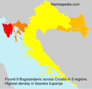 Surname Bogosavljevic in Croatia