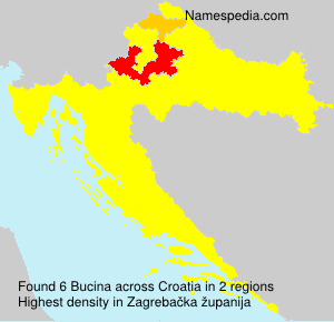Bucina - Croatia