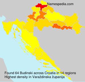 Budinski - Croatia