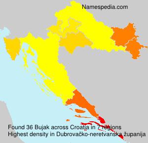 Surname Bujak in Croatia