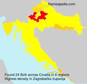 Surname Bzik in Croatia
