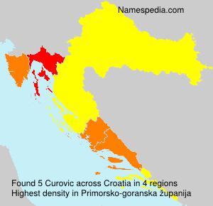 Curovic
