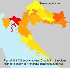 Cvijanovic - Croatia