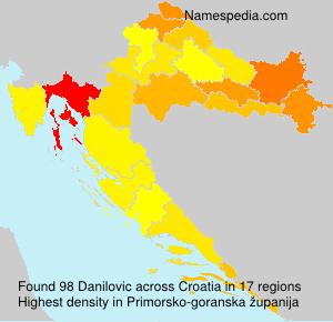 Danilovic
