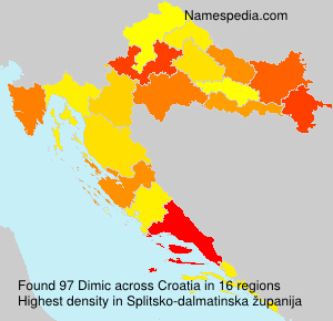 Surname Dimic in Croatia