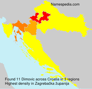 Surname Dimovic in Croatia