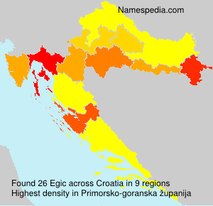 Surname Egic in Croatia
