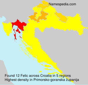 Surname Felic in Croatia