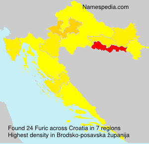 Surname Furic in Croatia